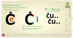 MIGo, nova BK: ĈE, ĈI, ĈU...ĈU... #migo #esperanto #che #cxe #ĈE #chi #cxi #ĈI #chuchu #cxucxu #ĈUĈU #prepozicio #bildokarto #bk