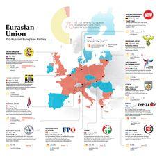 Putin's European Extremist Allies (with Infographics) - read on - uatoday.tv