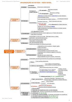 Direito Constitucional em Mapas Mentais Cap. 3 - Organização do Estado Prof. Roberto Troncoso 26
