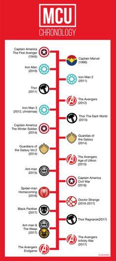 Art and Memes I wanted to rewatch the movies in a chronological order so I made an updated guide. (I didn't count Hulk's movie.) The years aren't the release date, It's the official MCU timeline from the book . Marvel Jokes, Ms Marvel, Marvel Avengers, Marvel Funny, Marvel Heroes, Marvel Movies List, Marvel Movies In Order, Marvel Characters, Marvel Timeline Movies