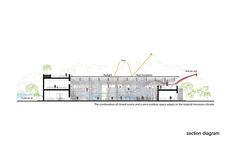 Galeria de Restaurante Son La / Vo Trong Nghia Architects - 25