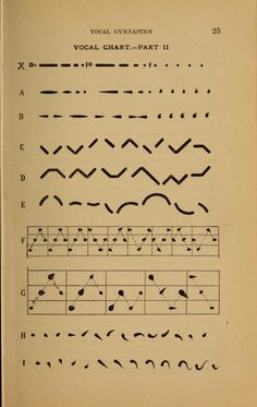 Illustration of a vocal chart. Graphic Score, Mayan Glyphs, Music And The Brain, Music Visualization, Diagram Chart, Le Clown, Experimental Music, Writing Art, Music Score