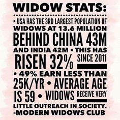Widows widowers clubs