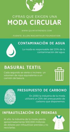 Fast Fashion, Slow Fashion, Ethical Fashion, Green School, Circular Economy, Eco Friendly Fashion, After Life, Green Life, Save The Planet