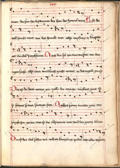 Legenden. Sermones. Johannes Calderinus II: Böhmen; III: Bayern-Österreich, I: 1. Viertel 15. Jh.; II: Ende 14./Anfang 15. Jh.; III: 3. Viertel 15. Jh. Cgm 1115 Folio 29