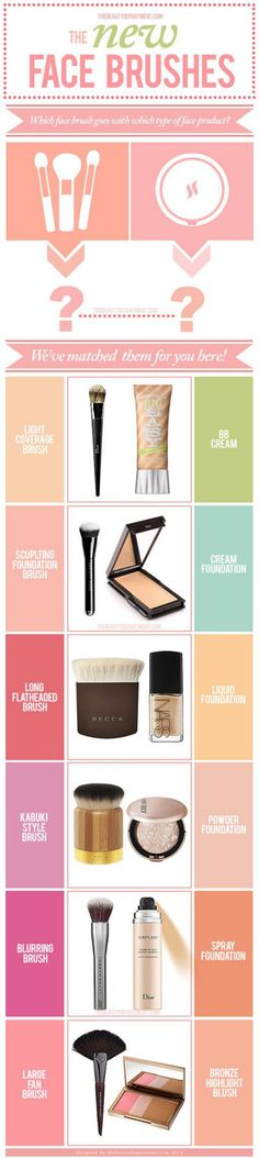 The Right Brush To Use| Brushes we should use for all the different kinds of complexion products. #youresopretty