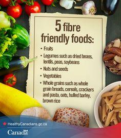 Learn more about fibre: http://healthycanadians.gc.ca/eating-nutrition/label-etiquetage/table_fibre-eng.php?utm_source=pinterest_hcdns&utm_medium=social&utm_content=Mar20_Fibre_ENG&utm_campaign=social_media_14