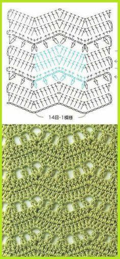 Crochet stitch chart pattern ripple street but no link to pattern 2/26/15