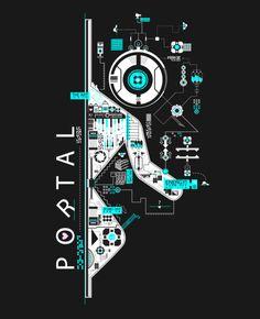 En el videojuego Portal tu estas en el laboratorio del desarrollo de una technologio nuevo y para escapa con tu vida tu tienes que gane contra la machina.