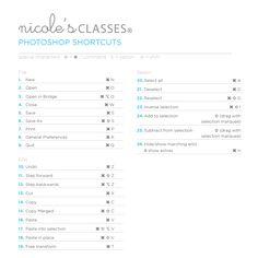 Free Printable Adobe Photoshop Shortcuts, Part 1 (via Nicolesclasses.com)