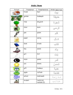 prepositions in arabic - Google'da Ara