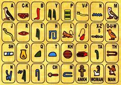 These are hieroglyphics letters that the ancient Egyptians use and they are a type of typography, because they are pictures that are words. Egyptian Alphabet, Ancient Egypt Hieroglyphics, Egyptian Drawings, Asterix Y Obelix, Egyptian Party, Alphabet Signs, World History Lessons, History Class, Thinking Day