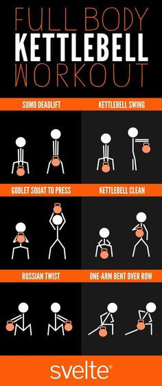 Workout from the comfort of your own home with kettlebells Using a wide variety of exercises targeting different parts of the body - fitness Kettlebell Training, Kettlebell Clean, Kettlebell Circuit, Kettlebell Swings, Kettlebell Challenge, Beginner Kettlebell Workout, Kettlebell Routines, Kettlebell Benefits, Plyometric Workout