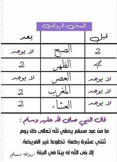 Islam Beliefs, Duaa Islam, Islam Hadith, Islamic Teachings, Allah Islam, Islam Quran, Quran Arabic, Islamic Inspirational Quotes, Islamic Quotes