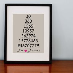 Anniversary Gift - Custom Anniversary 8x10 Print. $25.00, via Etsy.