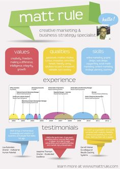 Great visual resume. Infographic resume with solid color selection.