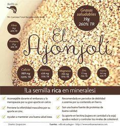Beneficios del ajonjoli