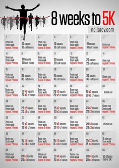 Image result for couch to 5k schedule 8 weeks