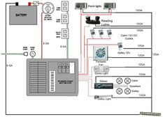 teardrop camper wiring schematic duane pinterest teardrop rh pinterest com campervan wiring diagram with inverter campervan wiring diagram with inverter