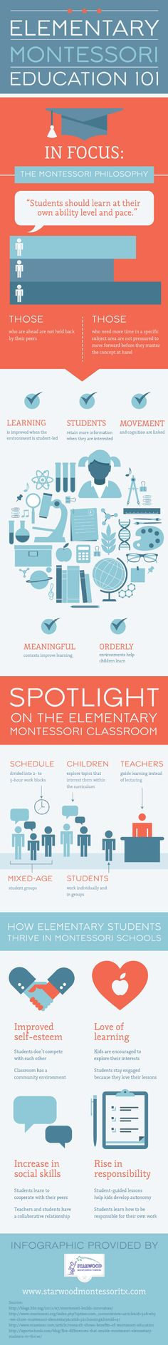 The Elementary Montessori #Education Infographic explores the characteristic of Montessori elementary education and how students thrive in Montessori Schools - from ELearningInfographics.com