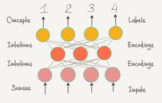 deep learning - Twitter Search