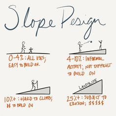 Slope Design