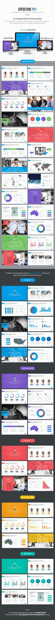 financial report fullhd powerpoint template on behance, Presentation templates