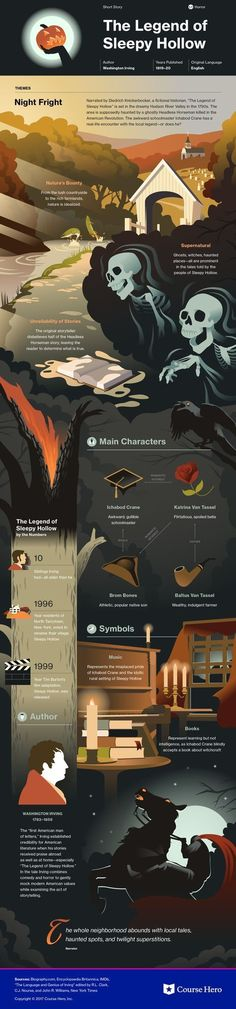 This @CourseHero infographic on The Legend of Sleepy Hollow is both visually stunning and informative!