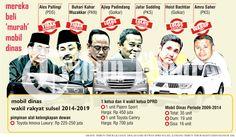 Mobil dinas wakil rakyat sulsel 2014-2019