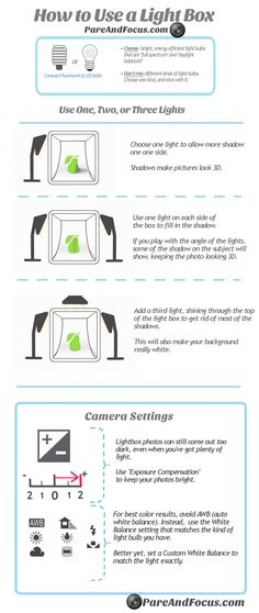 How to Use a Light Box – Infographic