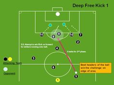Really Great Football Tips Everyone Should Know. Are you interesting in improving your football game? Are you interested in playing football, but have no idea where to start? Soccer Drills For Kids, Soccer Practice, Soccer Skills, Soccer News, Soccer Games, Soccer Stuff, Soccer Sports, Youth Soccer, Nike Soccer