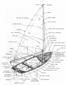 Great decoration for living room or gift to husband! A blueprint of parts of a boat