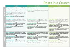 ultimate reset meals and recipe s - Google Search