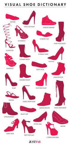 Visual Shoe Dictionary More Visual Glossaries (for Her): Backpacks / Bags / Bobby Pins / Bra Types / Hats / Belt knots / Coats / Collars / Darts / Dress Shapes / Dress Silhouettes / Eyeglass frames / Eyeliner Strokes / Hangers / Harem Pants / Heels /. Bra Types, Types Of Shoes, Types Of Necklines, Fashion Terms, Fashion Dictionary, Visual Dictionary, Fashion Vocabulary, Dress Shapes, Dress Silhouette