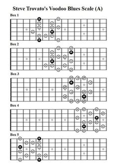 To learn reading the chords of a guitar, one must have the basic knowledge on what a chord is and how is it produced. Introduction A chord is a set of tones producing a melody and is played on a guitar. The chords of a guitar can be Guitar Scales Charts, Guitar Chords And Scales, Guitar Chord Chart, Classical Guitar Lessons, Online Guitar Lessons, Guitar Lessons For Beginners, Music Lessons, Music Theory Guitar, Music Guitar