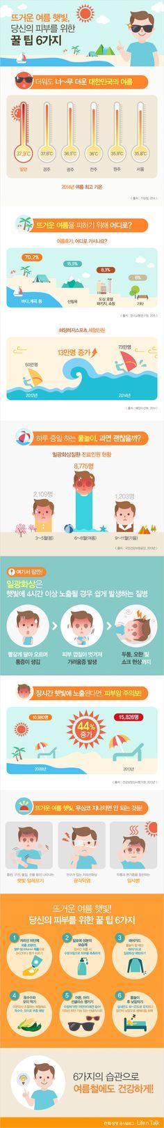 뜨거운 여름 햇빛, 당신의 피부를 위한 꿀팁 6가지에 관한 인포그래픽