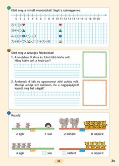 Albumarchívum Math Worksheets, Periodic Table, Map, Archive, English, Periodic Table Chart, Periotic Table, Location Map, English Language