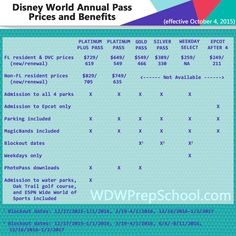 WDW Prep School • How Annual Passes can save you money (even if you only go once)
