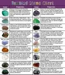 ~Ritual Stones, Gems and Chart of Stone Meanings~ Crystals And Gemstones, Stones And Crystals, Gem Stones, Vintage Jewelry Crafts, Crystal Meanings, Gemstones Meanings, Crystal Healing Stones, Rocks And Gems, Gems And Minerals