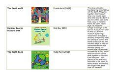 EARTH DAY BOOKS -  Emma's Place Preschool Books, Day Book, Earth Day, Good Books, Board, Great Books, Planks