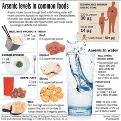 1000 Images About Elements Arsenic On Pinterest
