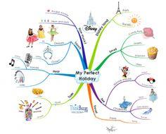 22 Best Mind Maps Kids Images Mind Maps Attendance Awareness
