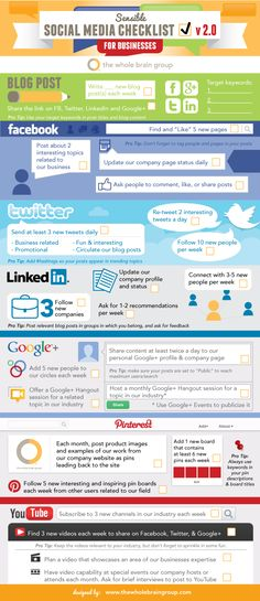Facebook, Google+, LinkedIn, Twitter & Pinterest – A Social Media Checklist For Businesses « e1evation, llc
