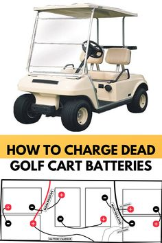 Often a golfer faces the problem of dead golf cart batteries. For not getting proper guideline the golfers do not get capable to solve the problem. During the winter season, golfers face these dead battery problems the most. We are going to share some ways to charge the dead golf cart batteries easily Best Golf Cart, Best Battery Charger, Yamaha Golf Carts, Electric Golf Cart, Golf Cart Batteries, Lead Acid Battery, Golfers, Winter Season, Faces