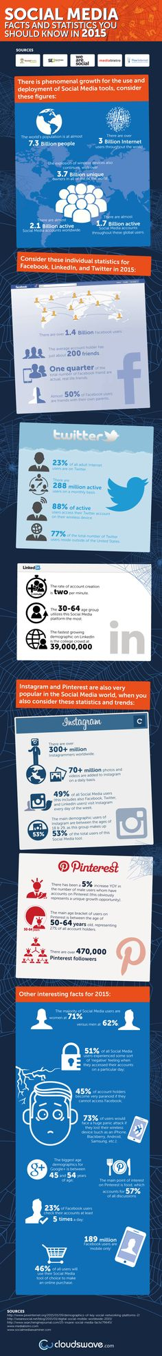 2015 Social Media Statistics & Facts Infographic - @therealvisually