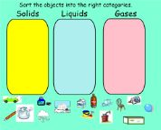 Students will sort pictures of each of the 3 states of matter into the correct categories.