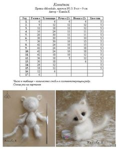 My patterns - Mini Bears and Friends by Kamila - She does tiny beautiful work. In Russian but looks like she crochet each part with tiny hook then puts together. Adorable!