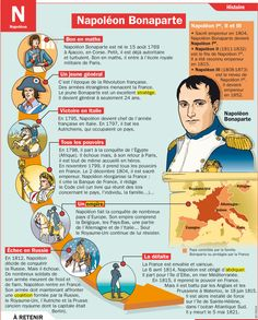 Mon Quotidien, the only news newspaper for children aged - Exposed sheet: Napoleon Bonaparte - French Classroom, History Classroom, French Language Lessons, French Lessons, French Expressions, French History, French Revolution, Teaching French, Learn French