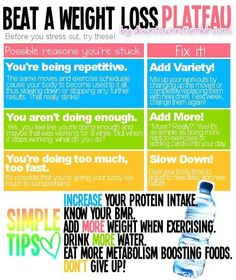 How to beat a weight loss plateau