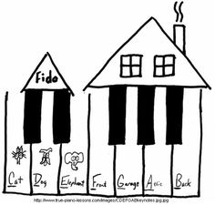 cool way to teach students white keys on piano by true-piano-lessons.com